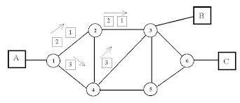 Gambar 1.4 Datagram Internal