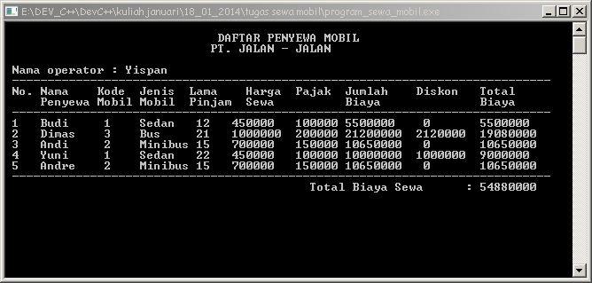 output_sewa_mobil